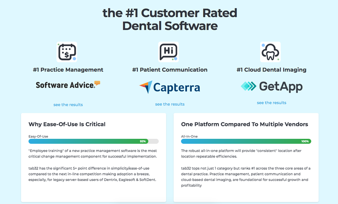 #1 Dental Software of 2019
