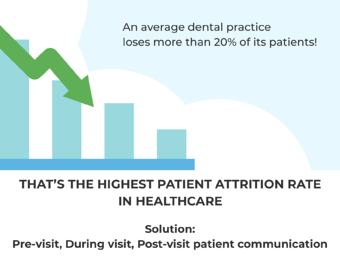 How to Improve Patient Retention Rate & Earn More Revenue