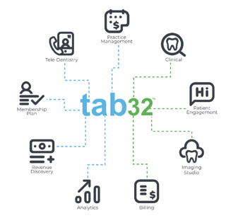 tab32 All-in-one