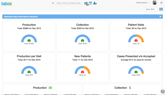 tab32 EHR Practice Intelligance Dashboard