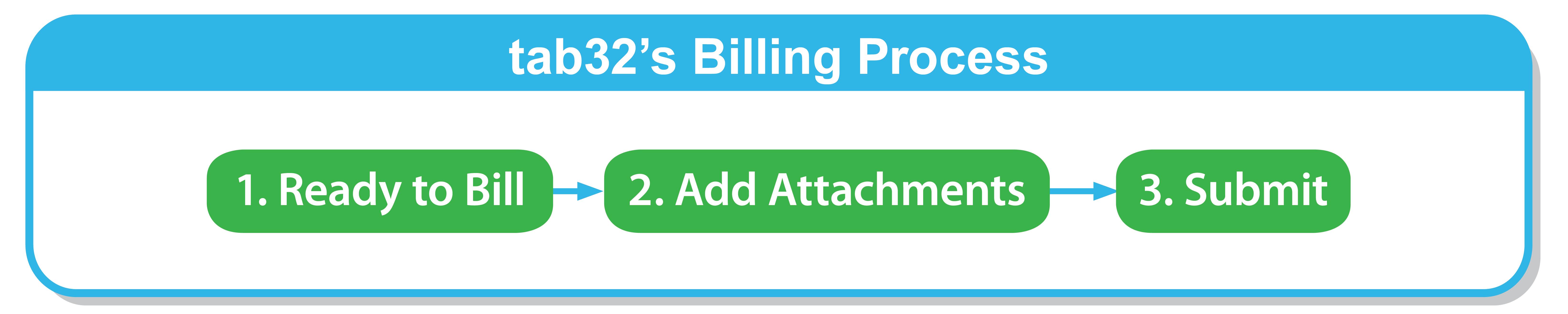 T32_billing_vector_v4-03-2
