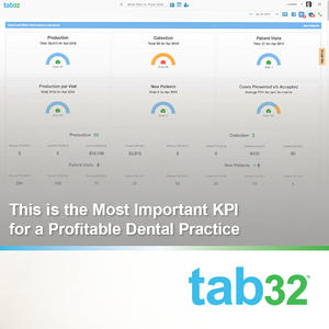 These are the Most Important Dental KPIs for a Profitable Practice