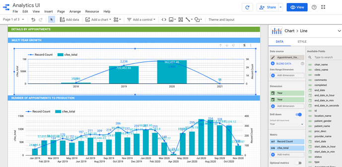 tab32 Analytics - Business Intelligence