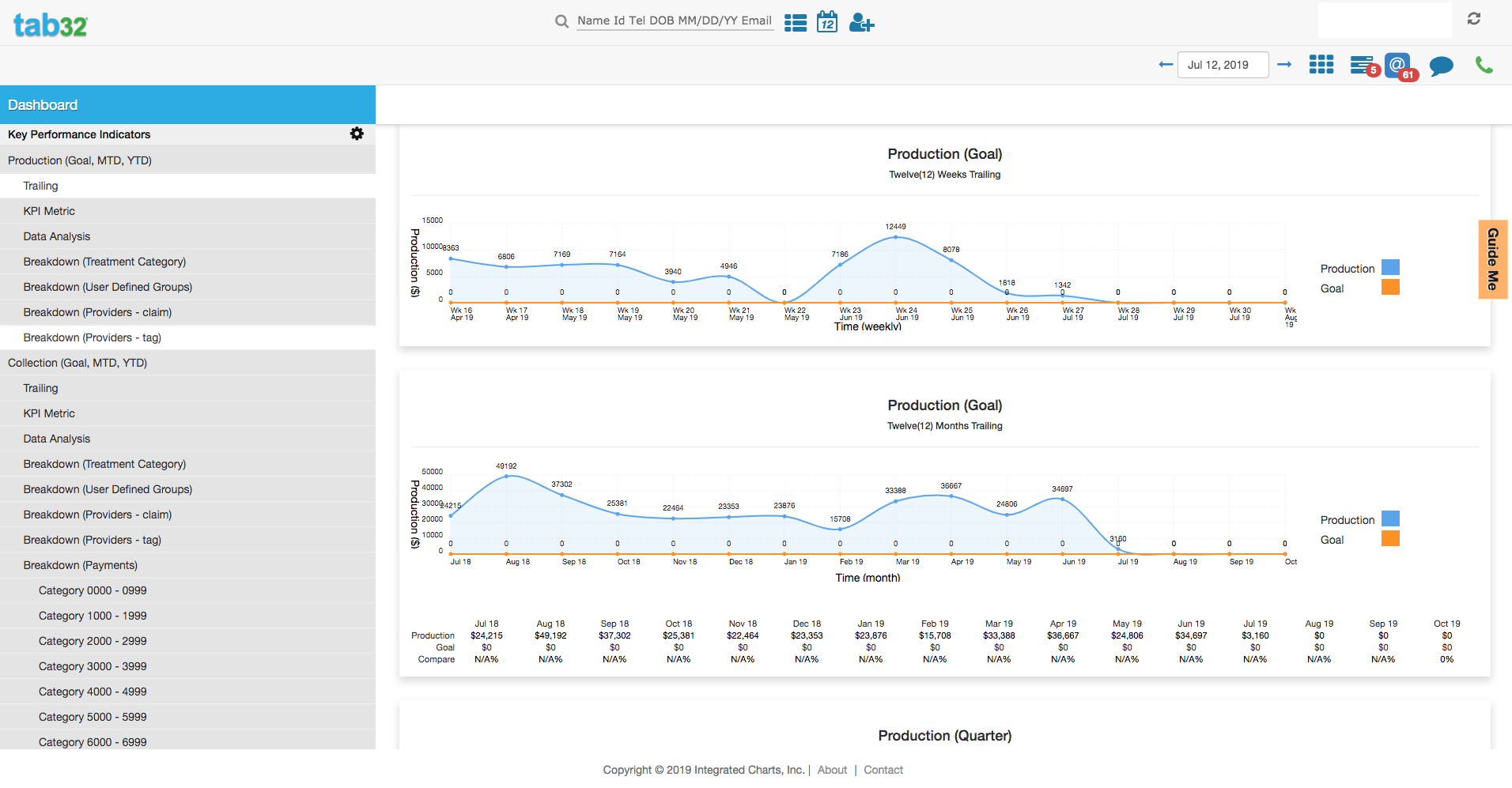 Enhanced Version Of Dental Analytics Released