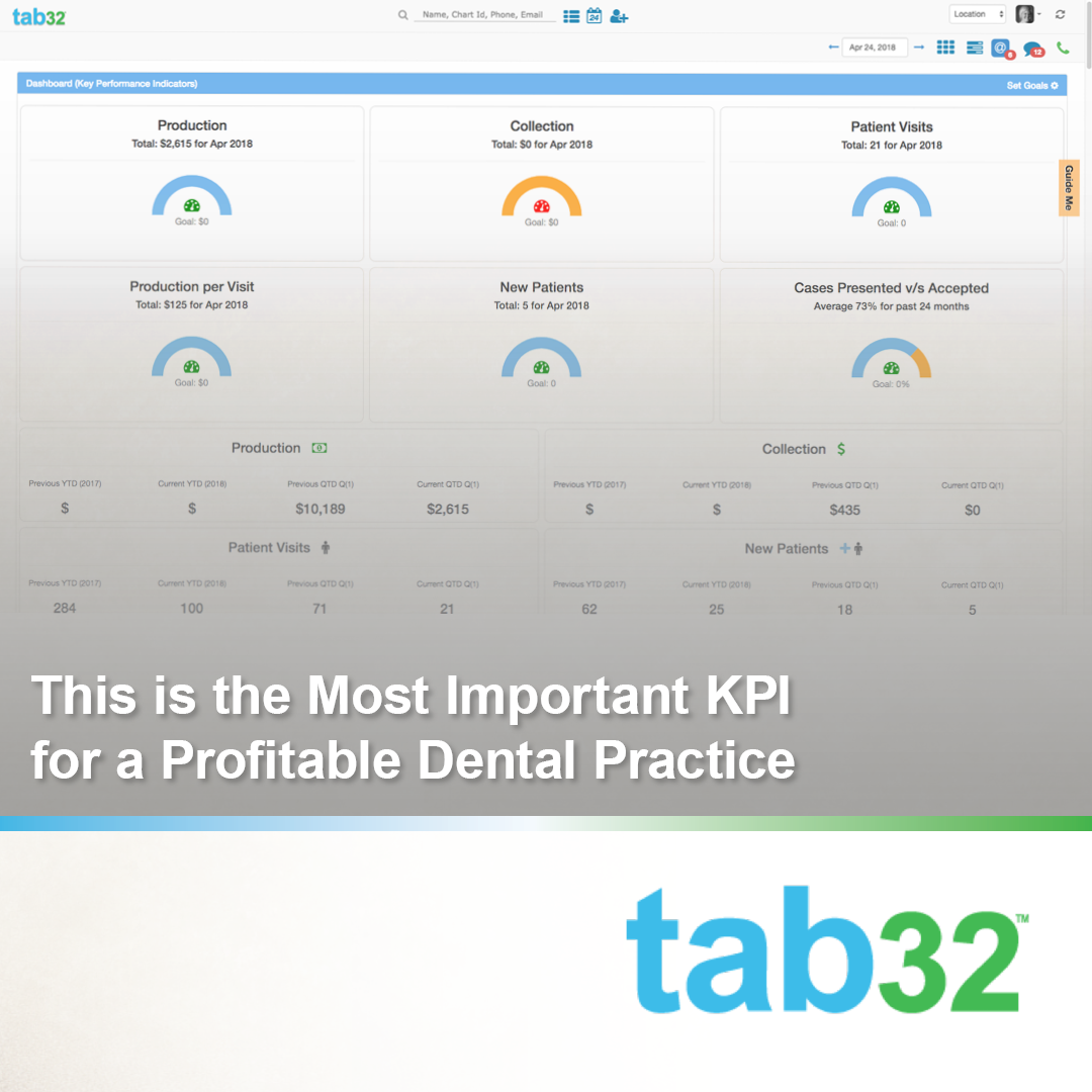 Key Dental KPI for a Profitable Practice