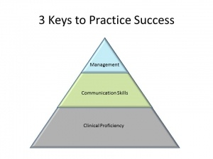 3 Keys to Running a Successful Dental Practice